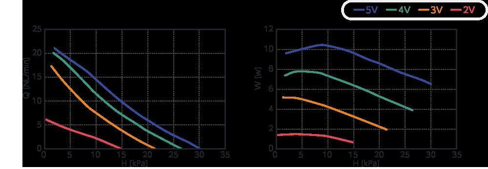 FC-0520Pの寸法図