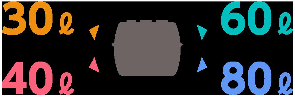 テクノ高槻 ブロワ XP 風量 サイズ