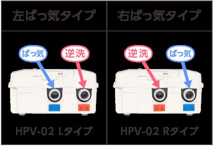 テクノ高槻 タイマーユニット HPV-02