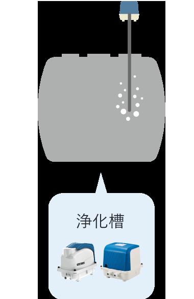 浄化槽に使用されているエアーポンプ