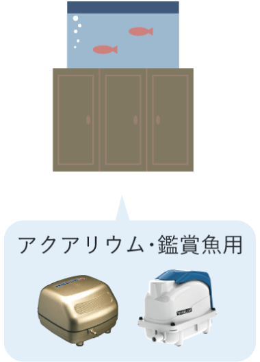 アクアリウム・観賞魚用に使用されるエアーポンプ