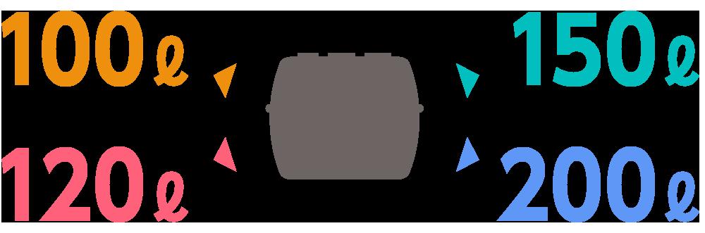 テクノ高槻 ブロワ HP 風量 サイズ