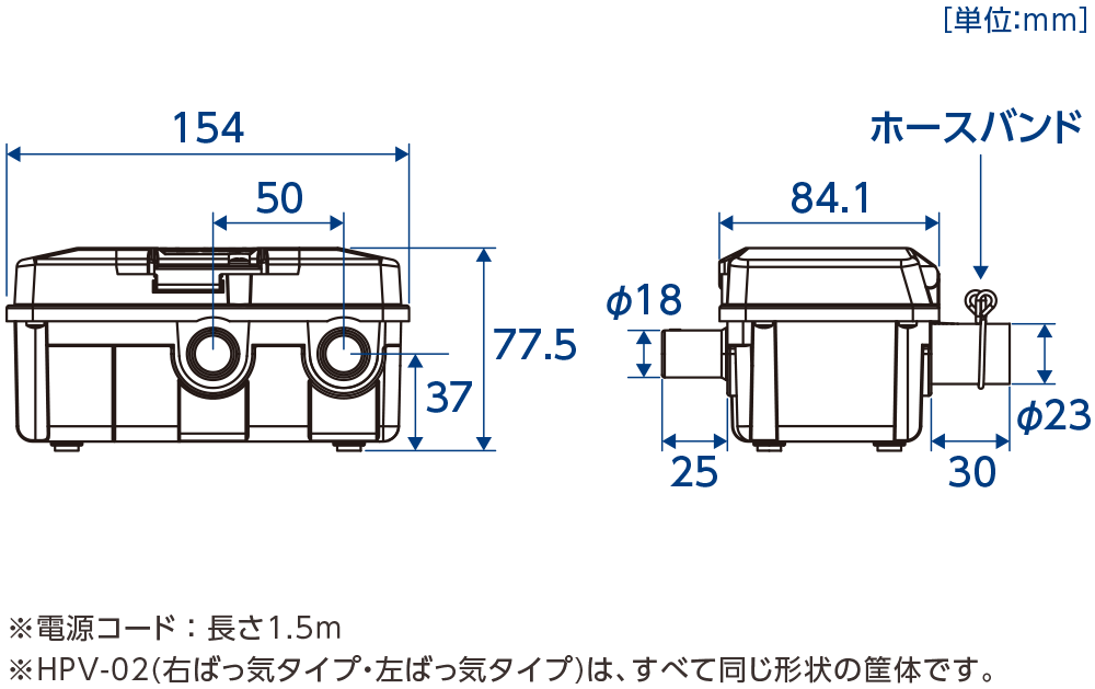 テクノ高槻 タイマーユニット HPV-02 外形図 寸法図