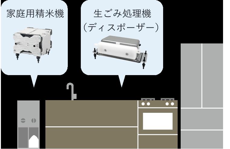 家庭用精米機、生ごみ処理機 ディスポーザーに搭載されているエアーポンプ