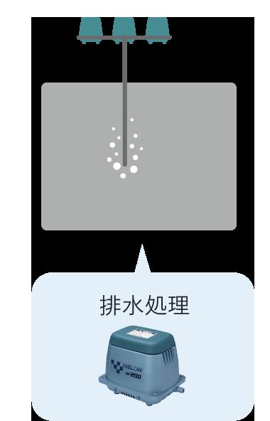 排水処理に使用されているエアーポンプ